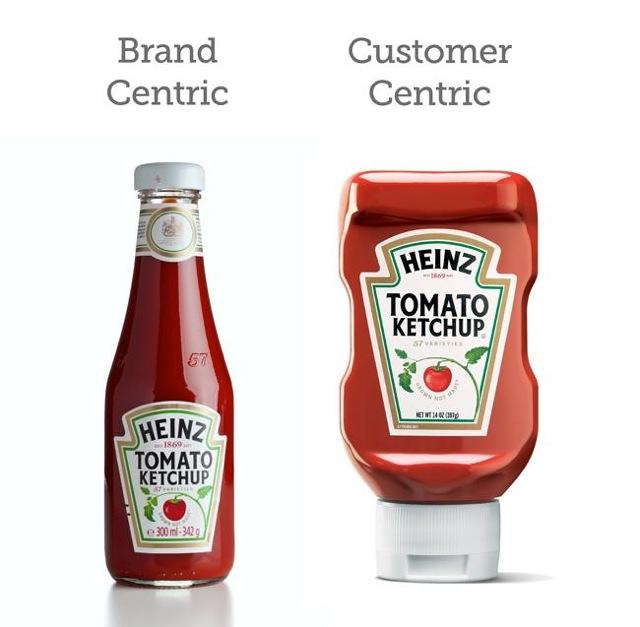 How to be customer centric?